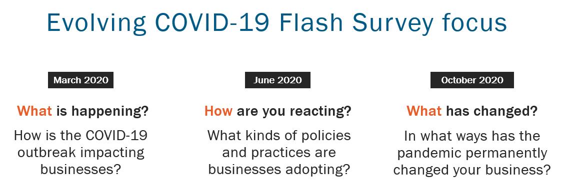 evolving covid19 flash survey focus